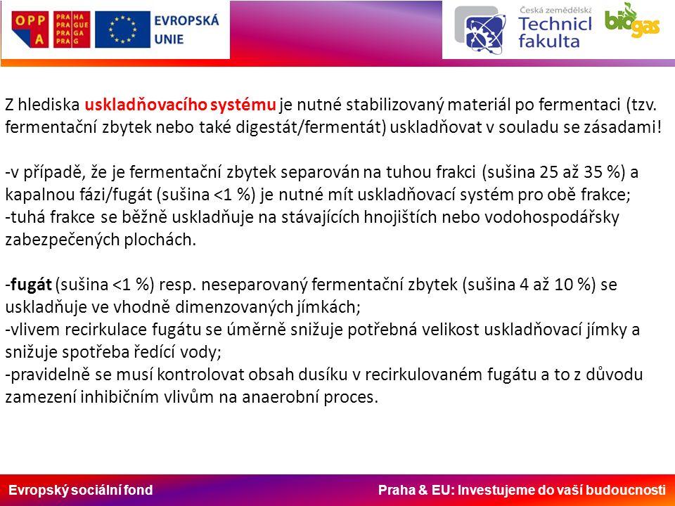 Evropský sociální fond Praha & EU: Investujeme do vaší budoucnosti Z hlediska uskladňovacího systému je nutné stabilizovaný materiál po fermentaci (tzv.