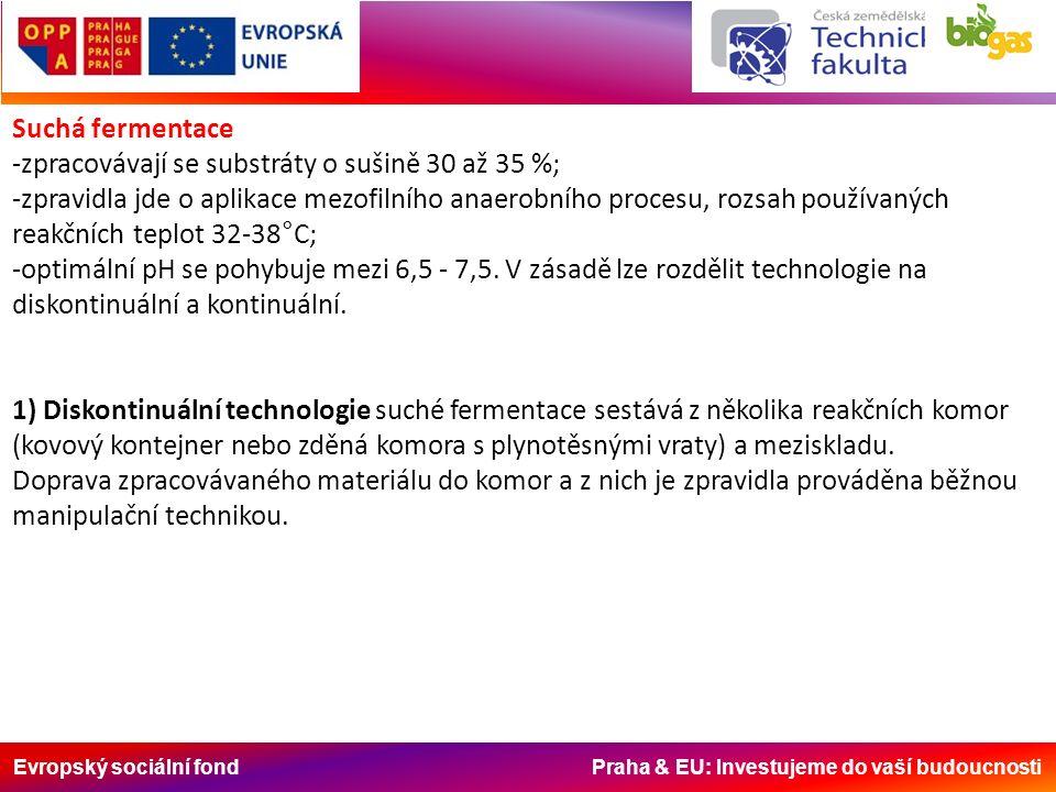 Evropský sociální fond Praha & EU: Investujeme do vaší budoucnosti Suchá fermentace -zpracovávají se substráty o sušině 30 až 35 %; -zpravidla jde o a