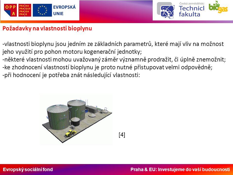 Evropský sociální fond Praha & EU: Investujeme do vaší budoucnosti Požadavky na vlastnosti bioplynu -vlastnosti bioplynu jsou jedním ze základních parametrů, které mají vliv na možnost jeho využití pro pohon motoru kogenerační jednotky; -některé vlastnosti mohou uvažovaný záměr významně prodražit, či úplně znemožnit; -ke zhodnocení vlastností bioplynu je proto nutné přistupovat velmi odpovědně; -při hodnocení je potřeba znát následující vlastnosti: [4]