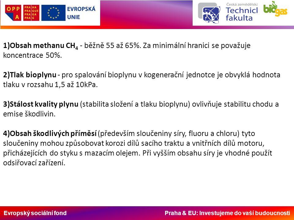 Evropský sociální fond Praha & EU: Investujeme do vaší budoucnosti 1)Obsah methanu CH 4 - běžně 55 až 65%. Za minimální hranici se považuje koncentrac