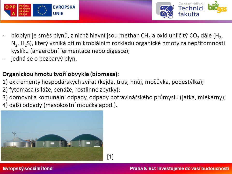 Evropský sociální fond Praha & EU: Investujeme do vaší budoucnosti -bioplyn je směs plynů, z nichž hlavní jsou methan CH 4 a oxid uhličitý CO 2 dále (H 2, N 2, H 2 S), který vzniká při mikrobiálním rozkladu organické hmoty za nepřítomnosti kyslíku (anaerobní fermentace nebo digesce); -jedná se o bezbarvý plyn.