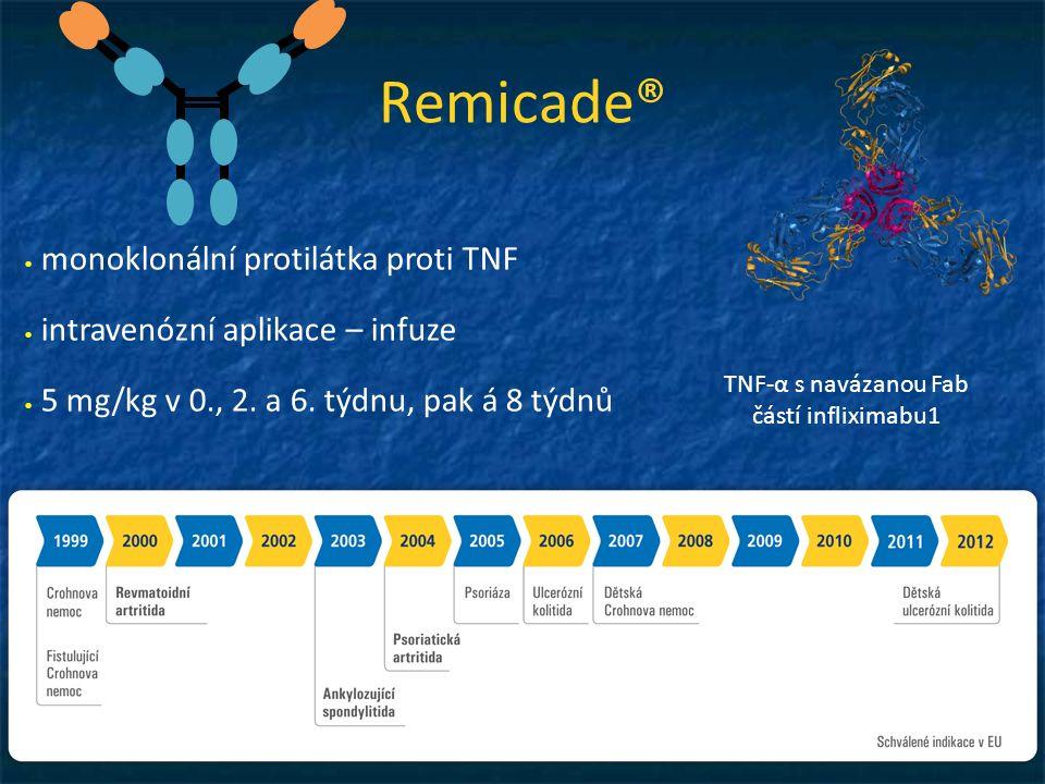Remicade®  monoklonální protilátka proti TNF  intravenózní aplikace – infuze  5 mg/kg v 0., 2.