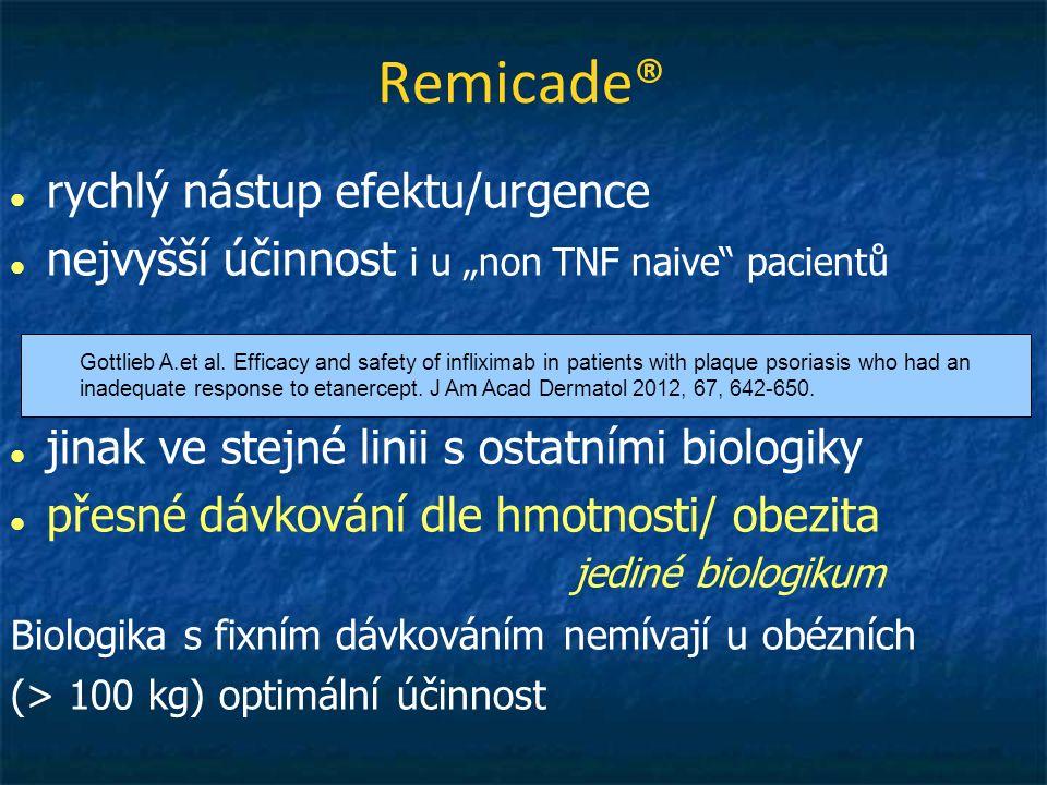 """Remicade® rychlý nástup efektu/urgence nejvyšší účinnost i u """"non TNF naive pacientů jinak ve stejné linii s ostatními biologiky přesné dávkování dle hmotnosti/ obezita jediné biologikum Biologika s fixním dávkováním nemívají u obézních (> 100 kg) optimální účinnost Gottlieb A.et al."""