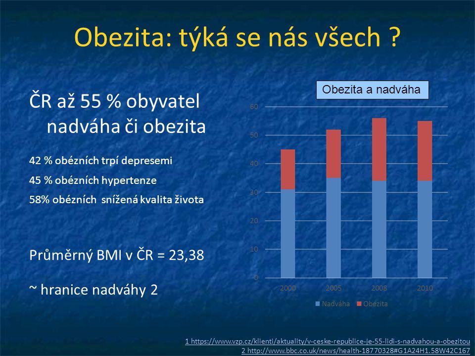 Body Mass Index Kategorie Rozsah BMI – kg/m2 Základní BMI Hmotnost osoby vysoké 180 cm těžká podvýživa≤ 16,5méně než 0,6méně než 53,5 kg podváha16,5 – 18,50,6 – 0,74od 53,5 do 60 kg ideální váha18,5 – 250,74 – 1od 60 do 81 kg nadváha25 – 301 – 1,2od 81 do 97 kg mírná obezita30 – 351,2 – 1,4od 97 do 113 kg střední obezita35 – 401,4 – 1,6od 113 do 130 kg morbidní obezita> 40nad 1,6nad 130 kg BMI nezohledňuje : - tělesnou stavbu – obvod pasu - centrální obezita .