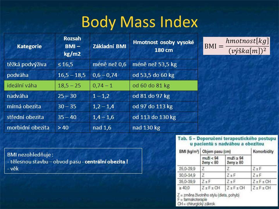 Vztah psoriázy a obezity větší výskyt obezity u psoriázy - 35%, populace 20% abdominální obezita u psoriatiků v 63% metabolický syndrom u 40% psoriatiků, populace 23% mnoho studií - spojitost mezi obezitou a psoriázou o bézní pacienti mají horší prognózu průběhu mají častěji nežádoucí účinky potřebují častěji systémovou léčbu nižší účinnost celkové léčby, kratší setrvání na léčbě Love TJ et al.