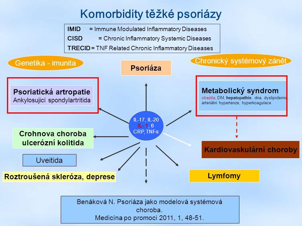 """Obezita = stav chronického zánětu tuková tkáň metabolicky aktivní - adipocyty: hormony: leptin, adiponektin, resistin, visfatin enzymy: aktivace glukokortikodů (11β-HSD) → """"viscerální tkáňově specifický Cushing sy zvýšení cytokinů: CRP, IL-1 - aktivace inflamasomu, IL-6, TNF nealkoholická steatohepatitida → fibróza → cirhóza Psoriáza + obezita (kouření) → zesílení systémového zánětu → inzulinová rezistence → metabolický syndrom → endoteliální dysfunkce → ateroskleróza → ICHS, CMP, ICH DK Psoriatický pochod Psoriáza + obezita (kouření) → zesílení systémového zánětu → inzulinová rezistence → metabolický syndrom → endoteliální dysfunkce → ateroskleróza → ICHS, CMP, ICH DK Marek, J.: Hormony, hormonální léčba a složky metabolického syndromu."""