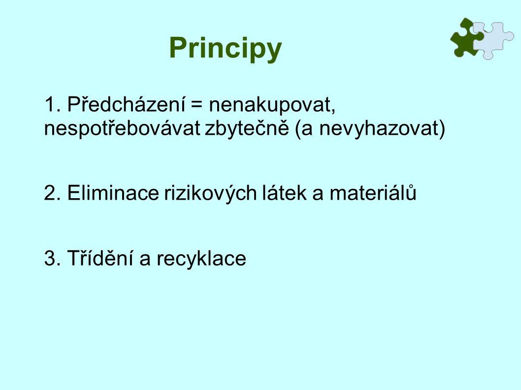 Principy 1. Předcházení = nenakupovat, nespotřebovávat zbytečně (a nevyhazovat) 2.