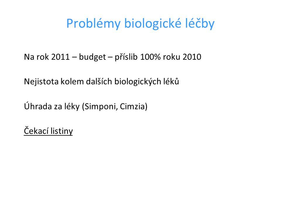 Problémy biologické léčby Na rok 2011 – budget – příslib 100% roku 2010 Nejistota kolem dalších biologických léků Úhrada za léky (Simponi, Cimzia) Čekací listiny