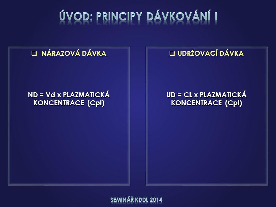  UDRŽOVACÍ DÁVKA UD = CL x PLAZMATICKÁ KONCENTRACE (Cpl)  NÁRAZOVÁ DÁVKA ND = Vd x PLAZMATICKÁ KONCENTRACE (Cpl)