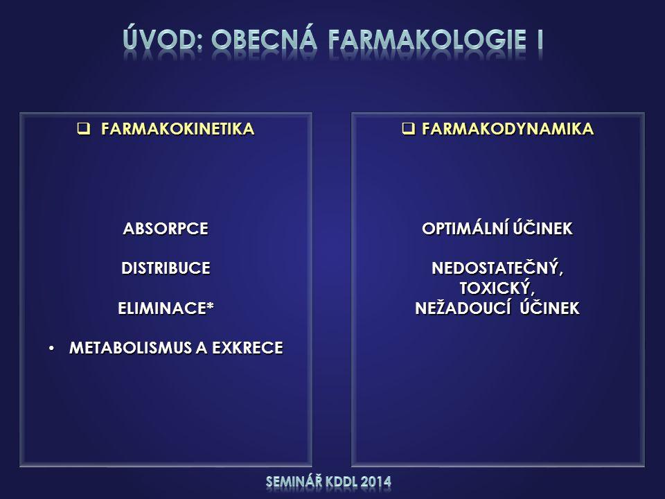  FARMAKODYNAMIKA OPTIMÁLNÍ ÚČINEK NEDOSTATEČNÝ,TOXICKÝ, NEŽADOUCÍ ÚČINEK  FARMAKOKINETIKA ABSORPCEDISTRIBUCEELIMINACE* METABOLISMUS A EXKRECE METABOLISMUS A EXKRECE