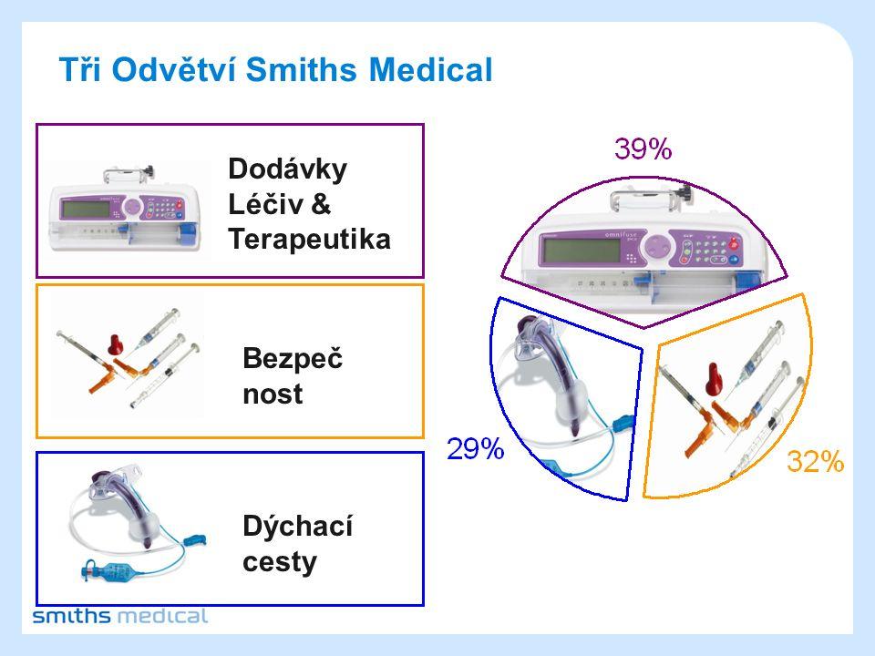Tři Odvětví Smiths Medical Dýchací cesty Bezpeč nost Dodávky Léčiv & Terapeutika