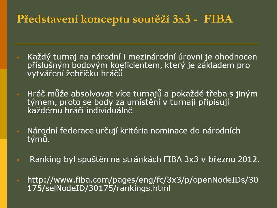 Představení konceptu soutěží 3x3 - FIBA  Každý turnaj na národní i mezinárodní úrovni je ohodnocen příslušným bodovým koeficientem, který je základem pro vytváření žebříčku hráčů  Hráč může absolvovat více turnajů a pokaždé třeba s jiným týmem, proto se body za umístění v turnaji připisují každému hráči individuálně  Národní federace určují kritéria nominace do národních týmů.