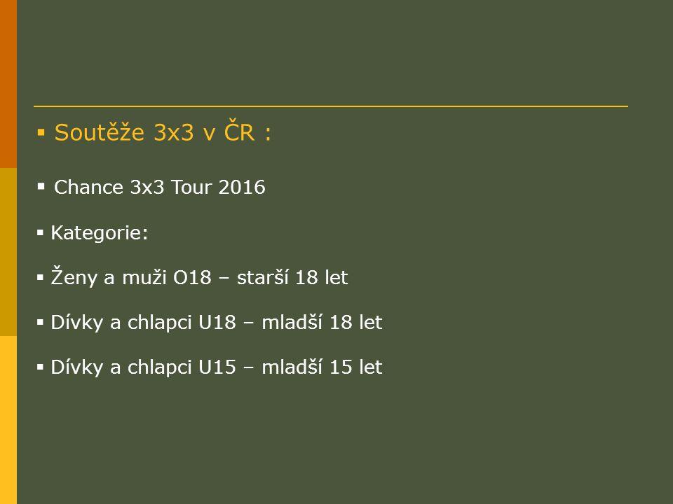  Soutěže 3x3 v ČR :  Chance 3x3 Tour 2016  Kategorie:  Ženy a muži O18 – starší 18 let  Dívky a chlapci U18 – mladší 18 let  Dívky a chlapci U15