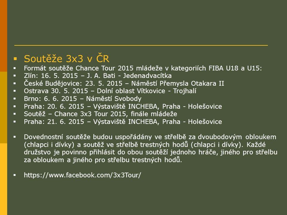  Soutěže 3x3 v ČR  Formát soutěže Chance Tour 2015 mládeže v kategoriích FIBA U18 a U15:  Zlín: 16. 5. 2015 – J. A. Bati - Jedenadvacítka  České B