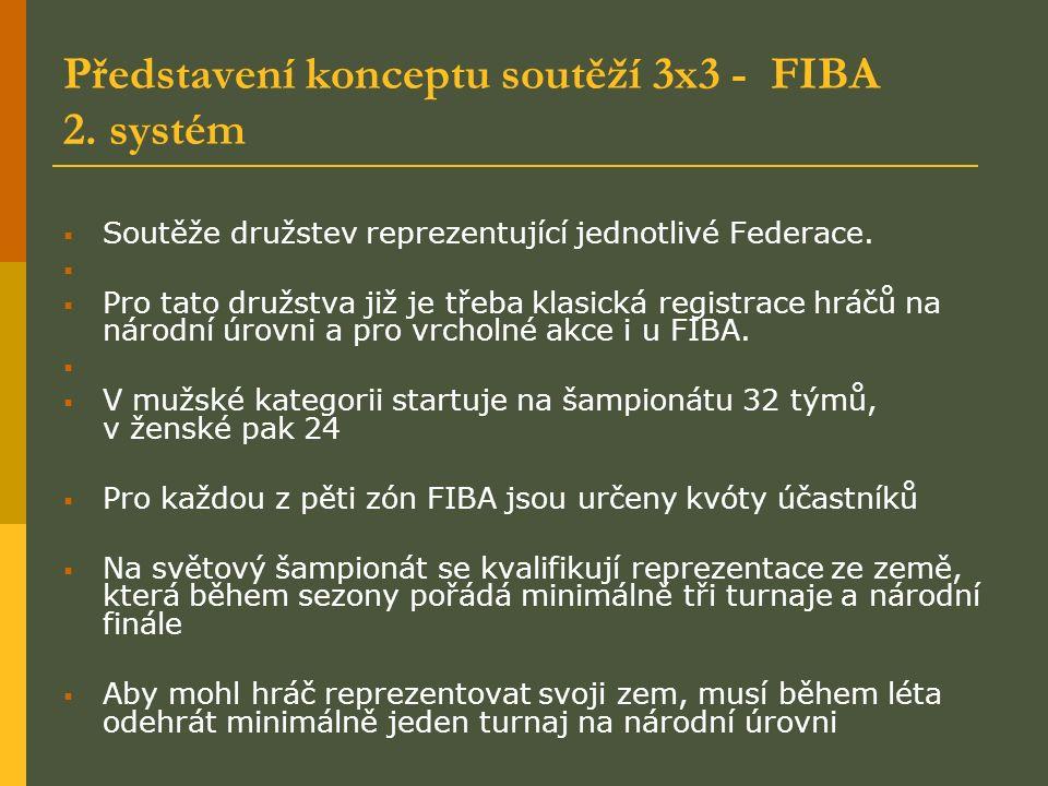Představení konceptu soutěží 3x3 - FIBA 2. systém  Soutěže družstev reprezentující jednotlivé Federace.   Pro tato družstva již je třeba klasická r