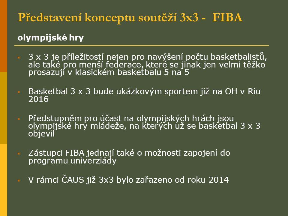 Představení konceptu soutěží 3x3 - FIBA olympijské hry  3 x 3 je příležitostí nejen pro navýšení počtu basketbalistů, ale také pro menší federace, které se jinak jen velmi těžko prosazují v klasickém basketbalu 5 na 5  Basketbal 3 x 3 bude ukázkovým sportem již na OH v Riu 2016  Předstupněm pro účast na olympijských hrách jsou olympijské hry mládeže, na kterých už se basketbal 3 x 3 objevil  Zástupci FIBA jednají také o možnosti zapojení do programu univerziády  V rámci ČAUS již 3x3 bylo zařazeno od roku 2014