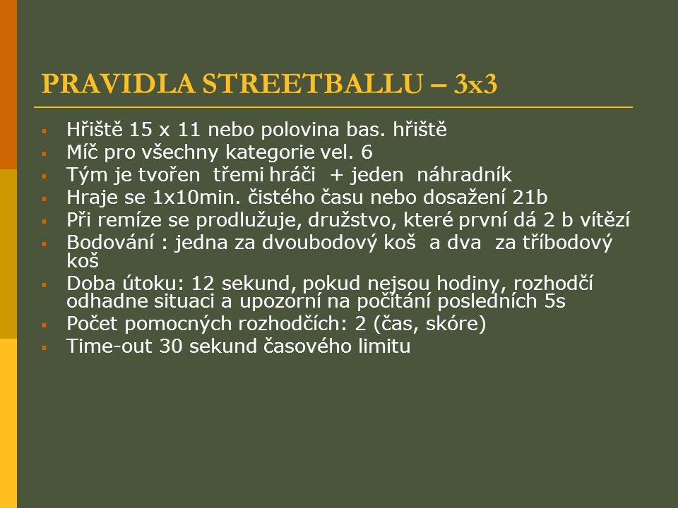 PRAVIDLA STREETBALLU – 3x3  Hřiště 15 x 11 nebo polovina bas. hřiště  Míč pro všechny kategorie vel. 6  Tým je tvořen třemi hráči + jeden náhradník