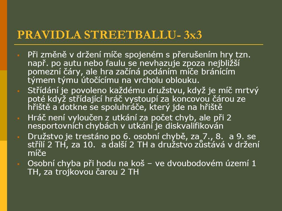 PRAVIDLA STREETBALLU- 3x3  Při změně v držení míče spojeném s přerušením hry tzn. např. po autu nebo faulu se nevhazuje zpoza nejbližší pomezní čáry,