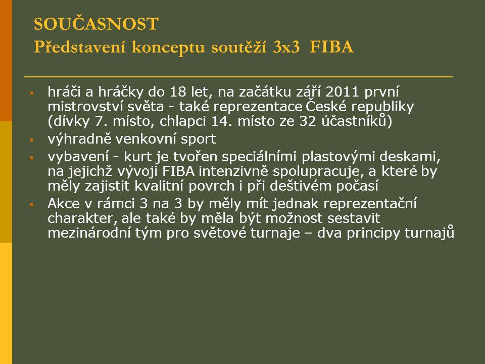 SOUČASNOST Představení konceptu soutěží 3x3 FIBA  hráči a hráčky do 18 let, na začátku září 2011 první mistrovství světa - také reprezentace České republiky (dívky 7.
