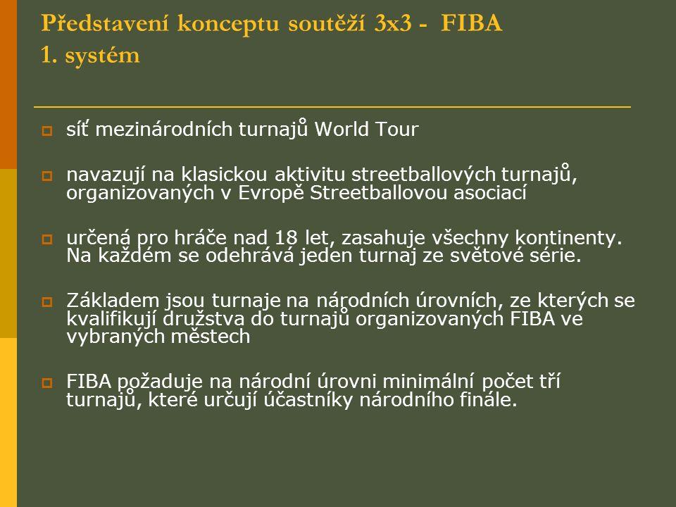 Představení konceptu soutěží 3x3 - FIBA 1. systém  síť mezinárodních turnajů World Tour  navazují na klasickou aktivitu streetballových turnajů, org