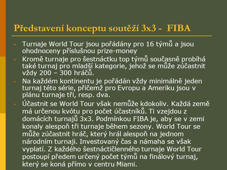 Představení konceptu soutěží 3x3 - FIBA  Turnaje World Tour jsou pořádány pro 16 týmů a jsou ohodnoceny příslušnou prize-money  Kromě turnaje pro šestnáctku top týmů současně probíhá také turnaj pro mladší kategorie, jehož se může zúčastnit vždy 200 – 300 hráčů.