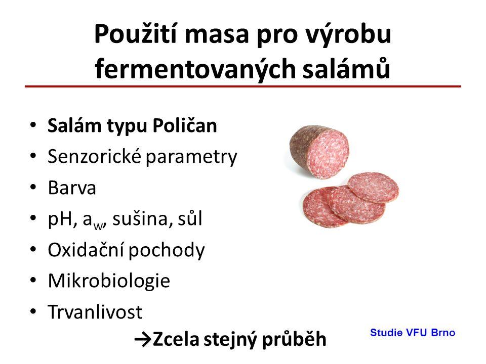 Použití masa pro výrobu fermentovaných salámů Salám typu Poličan Senzorické parametry Barva pH, a w, sušina, sůl Oxidační pochody Mikrobiologie Trvanlivost →Zcela stejný průběh Studie VFU Brno
