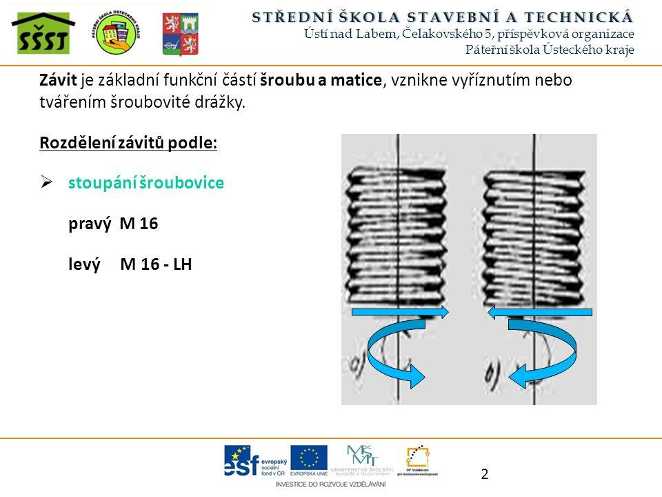 D max, d - velký průměr vnějšího závitu D min, d 3 - malý průměr vnějšího závitu D 2 = d 2 - střední průměr vnitřního a vnějšího závitu P – stoupání závitu H - výška základního trojúhelníku 3 STŘEDNÍ ŠKOLA STAVEBNÍ A TECHNICKÁSTŘEDNÍ ŠKOLA STAVEBNÍ A TECHNICKÁ Ústí nad Labem, Čelakovského 5, příspěvková organizace Páteřní škola Ústeckého kraje