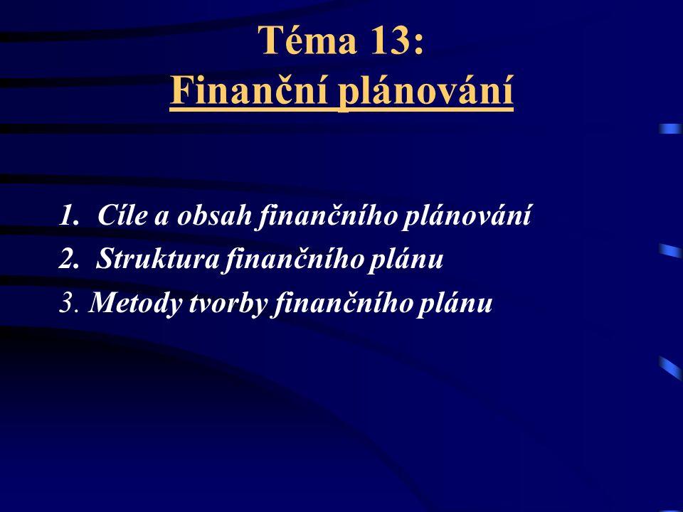 Téma 13: Finanční plánování 1. Cíle a obsah finančního plánování 2.