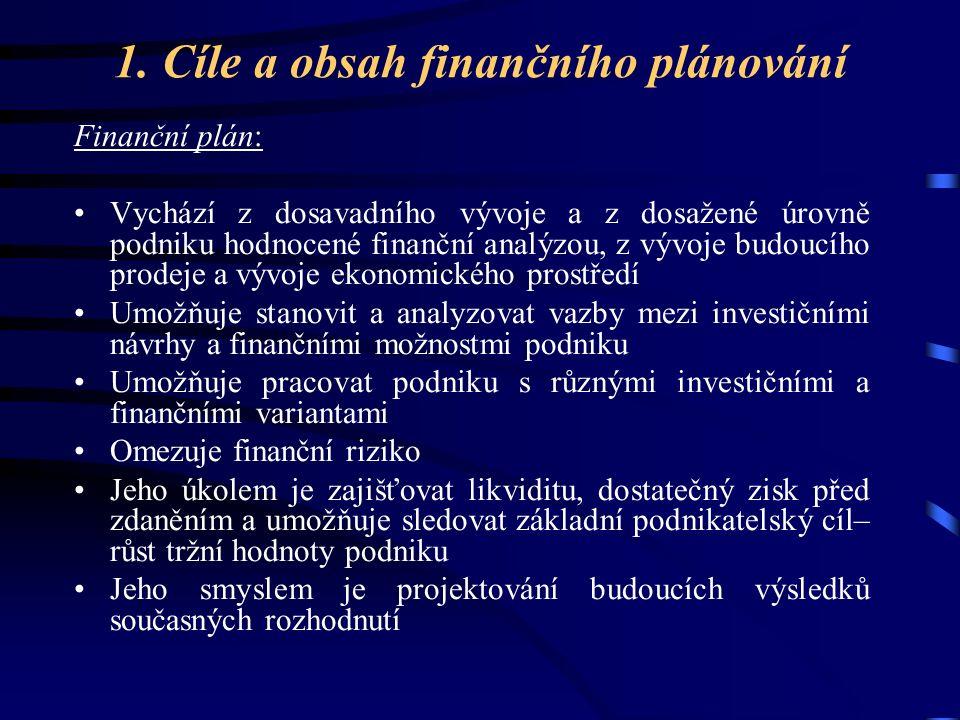 1. Cíle a obsah finančního plánování Finanční plán: Vychází z dosavadního vývoje a z dosažené úrovně podniku hodnocené finanční analýzou, z vývoje bud