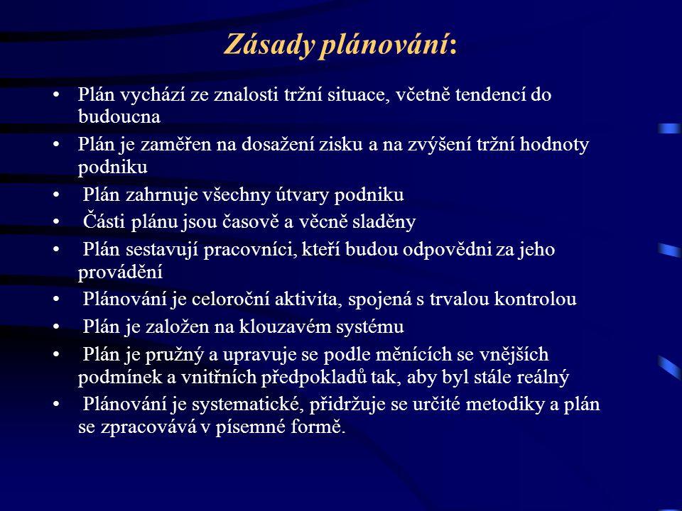Zásady plánování: Plán vychází ze znalosti tržní situace, včetně tendencí do budoucna Plán je zaměřen na dosažení zisku a na zvýšení tržní hodnoty podniku Plán zahrnuje všechny útvary podniku Části plánu jsou časově a věcně sladěny Plán sestavují pracovníci, kteří budou odpovědni za jeho provádění Plánování je celoroční aktivita, spojená s trvalou kontrolou Plán je založen na klouzavém systému Plán je pružný a upravuje se podle měnících se vnějších podmínek a vnitřních předpokladů tak, aby byl stále reálný Plánování je systematické, přidržuje se určité metodiky a plán se zpracovává v písemné formě.