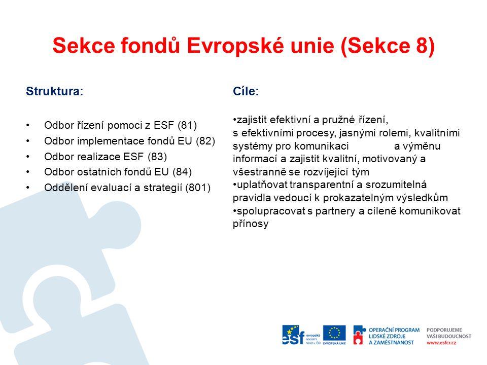 Sekce fondů Evropské unie (Sekce 8) Struktura: Odbor řízení pomoci z ESF (81) Odbor implementace fondů EU (82) Odbor realizace ESF (83) Odbor ostatních fondů EU (84) Oddělení evaluací a strategií (801) Cíle: zajistit efektivní a pružné řízení, s efektivními procesy, jasnými rolemi, kvalitními systémy pro komunikaci a výměnu informací a zajistit kvalitní, motivovaný a všestranně se rozvíjející tým uplatňovat transparentní a srozumitelná pravidla vedoucí k prokazatelným výsledkům spolupracovat s partnery a cíleně komunikovat přínosy