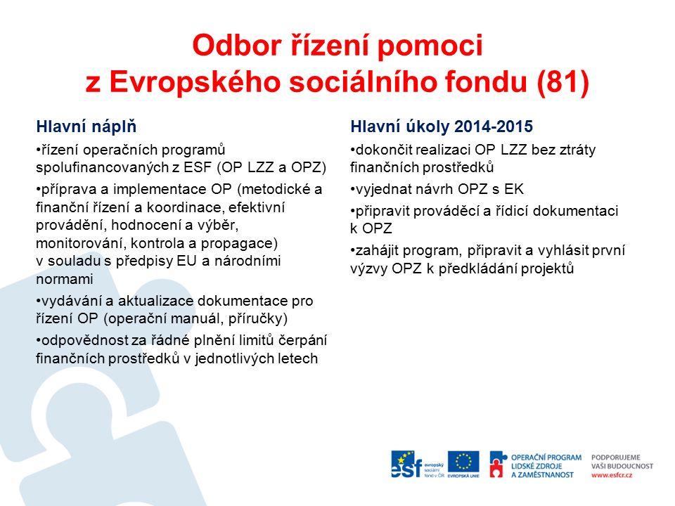 Odbor řízení pomoci z Evropského sociálního fondu (81) Hlavní náplň řízení operačních programů spolufinancovaných z ESF (OP LZZ a OPZ) příprava a implementace OP (metodické a finanční řízení a koordinace, efektivní provádění, hodnocení a výběr, monitorování, kontrola a propagace) v souladu s předpisy EU a národními normami vydávání a aktualizace dokumentace pro řízení OP (operační manuál, příručky) odpovědnost za řádné plnění limitů čerpání finančních prostředků v jednotlivých letech Hlavní úkoly 2014-2015 dokončit realizaci OP LZZ bez ztráty finančních prostředků vyjednat návrh OPZ s EK připravit prováděcí a řídicí dokumentaci k OPZ zahájit program, připravit a vyhlásit první výzvy OPZ k předkládání projektů