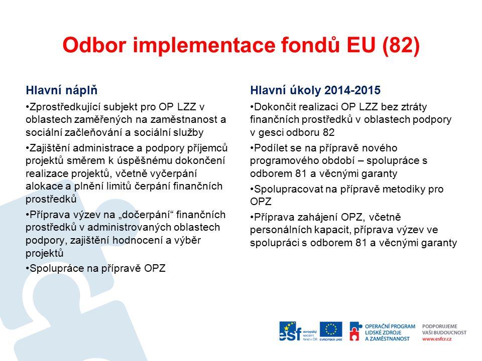 """Odbor implementace fondů EU (82) Hlavní náplň Zprostředkující subjekt pro OP LZZ v oblastech zaměřených na zaměstnanost a sociální začleňování a sociální služby Zajištění administrace a podpory příjemců projektů směrem k úspěšnému dokončení realizace projektů, včetně vyčerpání alokace a plnění limitů čerpání finančních prostředků Příprava výzev na """"dočerpání finančních prostředků v administrovaných oblastech podpory, zajištění hodnocení a výběr projektů Spolupráce na přípravě OPZ Hlavní úkoly 2014-2015 Dokončit realizaci OP LZZ bez ztráty finančních prostředků v oblastech podpory v gesci odboru 82 Podílet se na přípravě nového programového období – spolupráce s odborem 81 a věcnými garanty Spolupracovat na přípravě metodiky pro OPZ Příprava zahájení OPZ, včetně personálních kapacit, příprava výzev ve spolupráci s odborem 81 a věcnými garanty"""