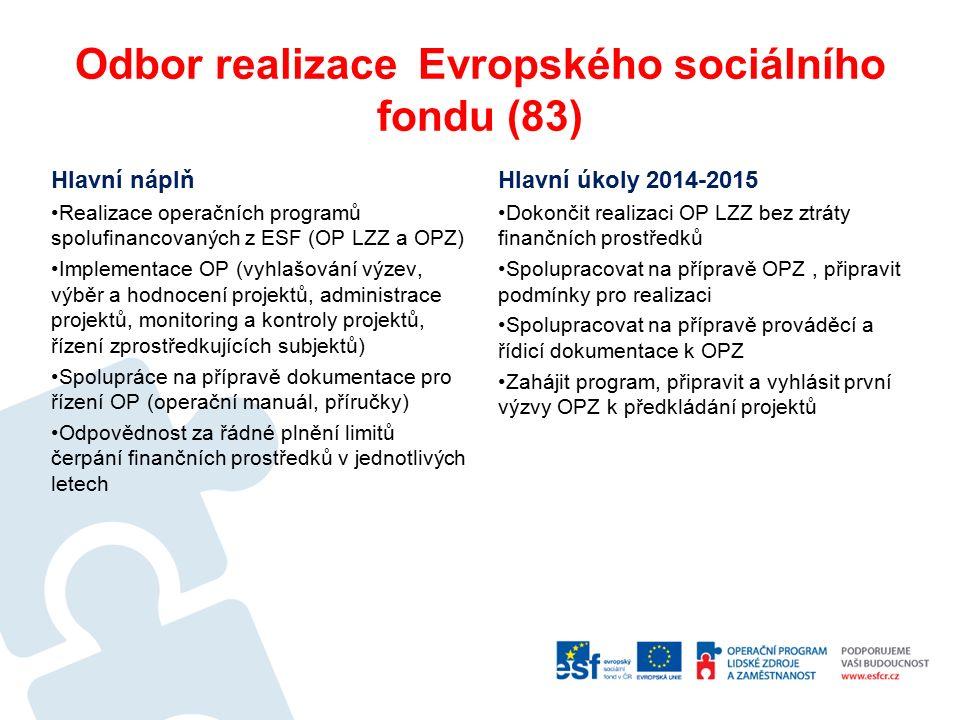 Odbor realizace Evropského sociálního fondu (83) Hlavní náplň Realizace operačních programů spolufinancovaných z ESF (OP LZZ a OPZ) Implementace OP (vyhlašování výzev, výběr a hodnocení projektů, administrace projektů, monitoring a kontroly projektů, řízení zprostředkujících subjektů) Spolupráce na přípravě dokumentace pro řízení OP (operační manuál, příručky) Odpovědnost za řádné plnění limitů čerpání finančních prostředků v jednotlivých letech Hlavní úkoly 2014-2015 Dokončit realizaci OP LZZ bez ztráty finančních prostředků Spolupracovat na přípravě OPZ, připravit podmínky pro realizaci Spolupracovat na přípravě prováděcí a řídicí dokumentace k OPZ Zahájit program, připravit a vyhlásit první výzvy OPZ k předkládání projektů