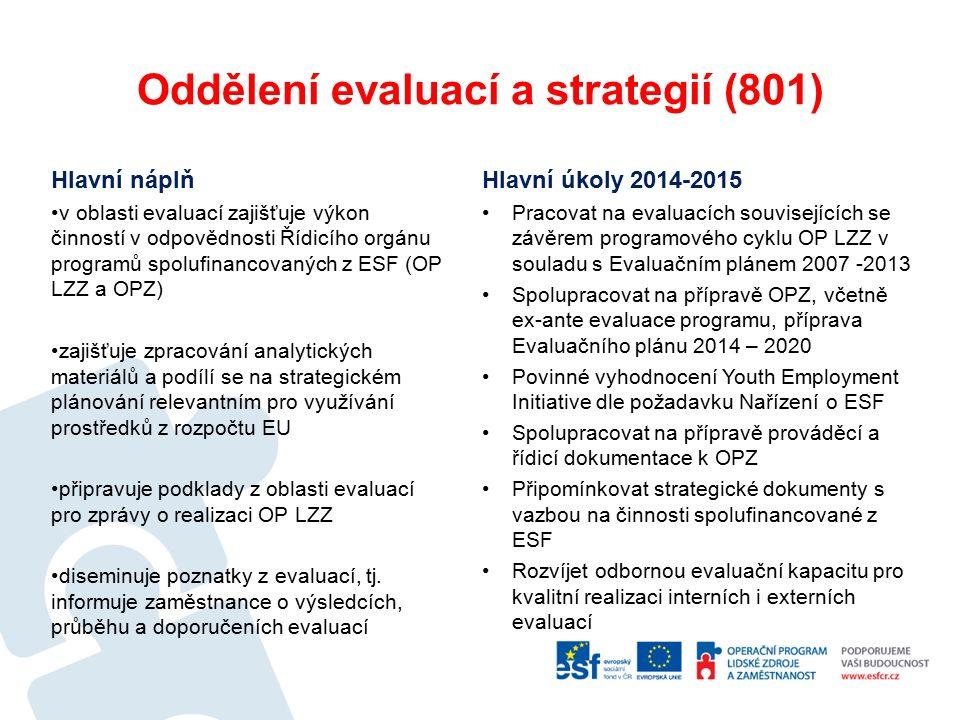 Oddělení evaluací a strategií (801) Hlavní náplň v oblasti evaluací zajišťuje výkon činností v odpovědnosti Řídicího orgánu programů spolufinancovaných z ESF (OP LZZ a OPZ) zajišťuje zpracování analytických materiálů a podílí se na strategickém plánování relevantním pro využívání prostředků z rozpočtu EU připravuje podklady z oblasti evaluací pro zprávy o realizaci OP LZZ diseminuje poznatky z evaluací, tj.