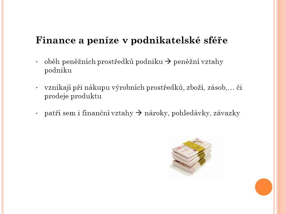 Finance a peníze v podnikatelské sféře - oběh peněžních prostředků podniku  peněžní vztahy podniku - vznikají při nákupu výrobních prostředků, zboží, zásob,… či prodeje produktu - patří sem i finanční vztahy  nároky, pohledávky, závazky