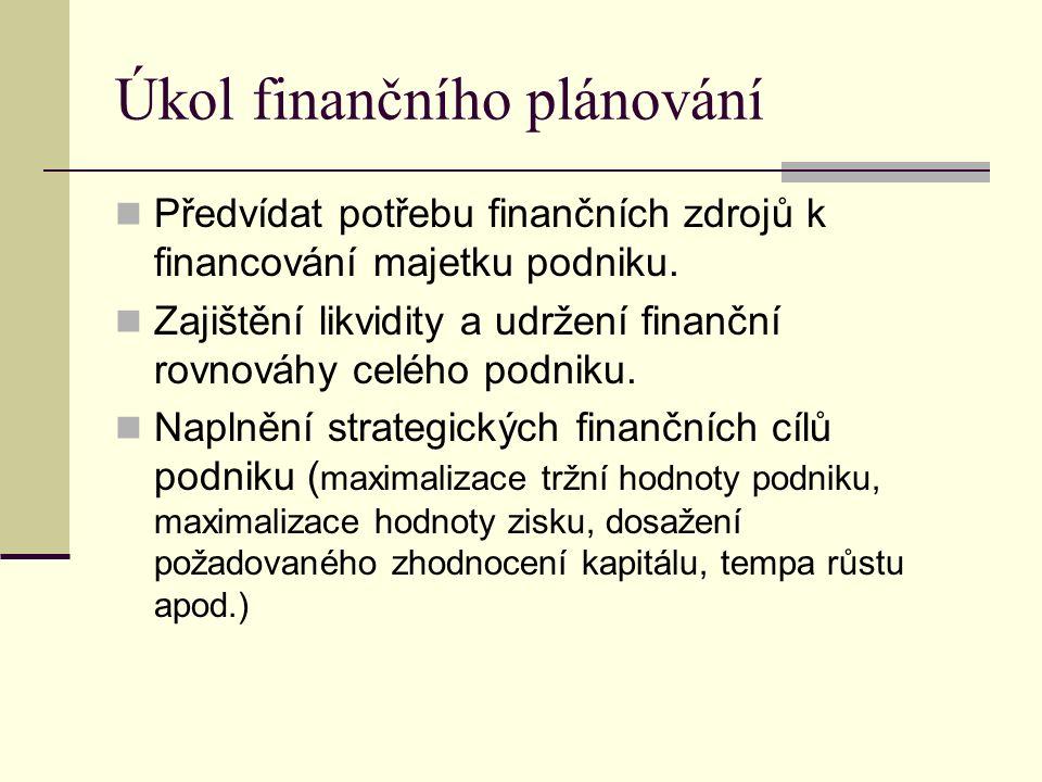 Úkol finančního plánování Předvídat potřebu finančních zdrojů k financování majetku podniku.