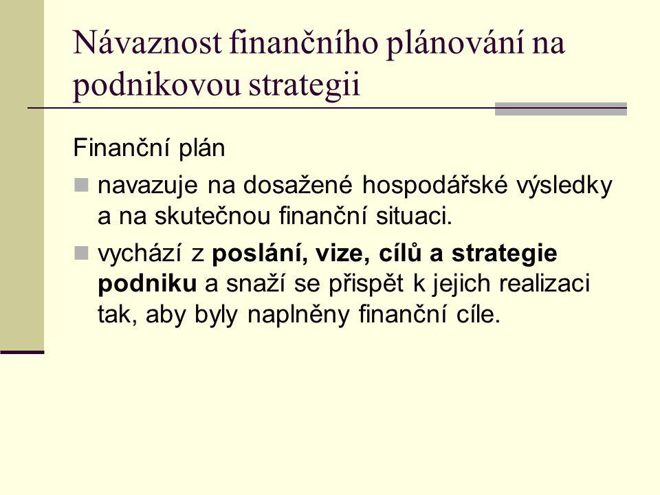 Návaznost finančního plánování na podnikovou strategii Finanční plán navazuje na dosažené hospodářské výsledky a na skutečnou finanční situaci.