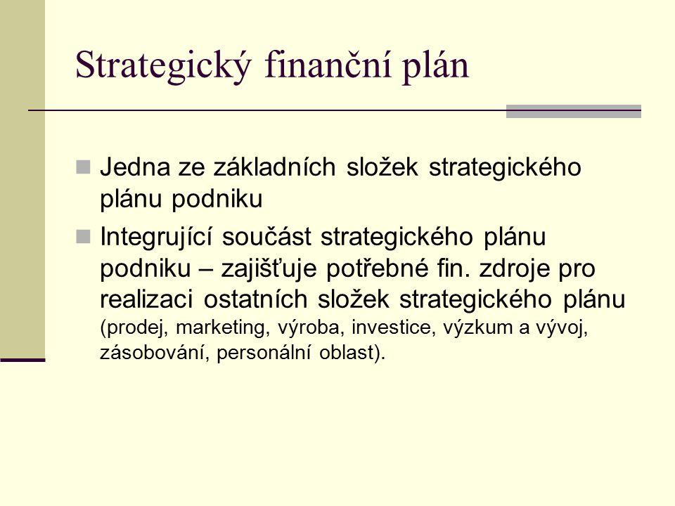 Strategický finanční plán Jedna ze základních složek strategického plánu podniku Integrující součást strategického plánu podniku – zajišťuje potřebné fin.