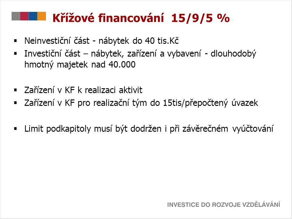 Křížové financování 15/9/5 %  Neinvestiční část - nábytek do 40 tis.Kč  Investiční část – nábytek, zařízení a vybavení - dlouhodobý hmotný majetek n