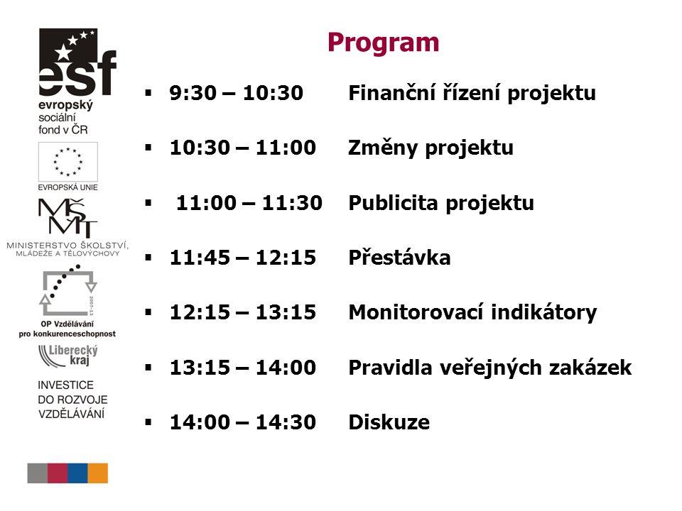 Program  9:30 – 10:30Finanční řízení projektu  10:30 – 11:00Změny projektu  11:00 – 11:30Publicita projektu  11:45 – 12:15Přestávka  12:15 – 13:1