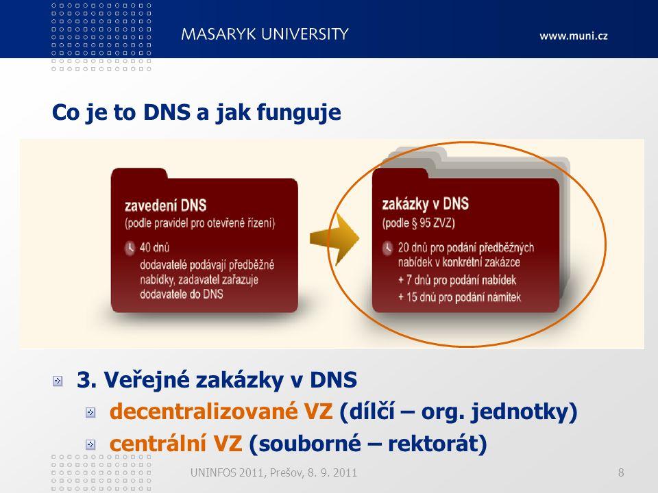 3. Veřejné zakázky v DNS decentralizované VZ (dílčí – org.
