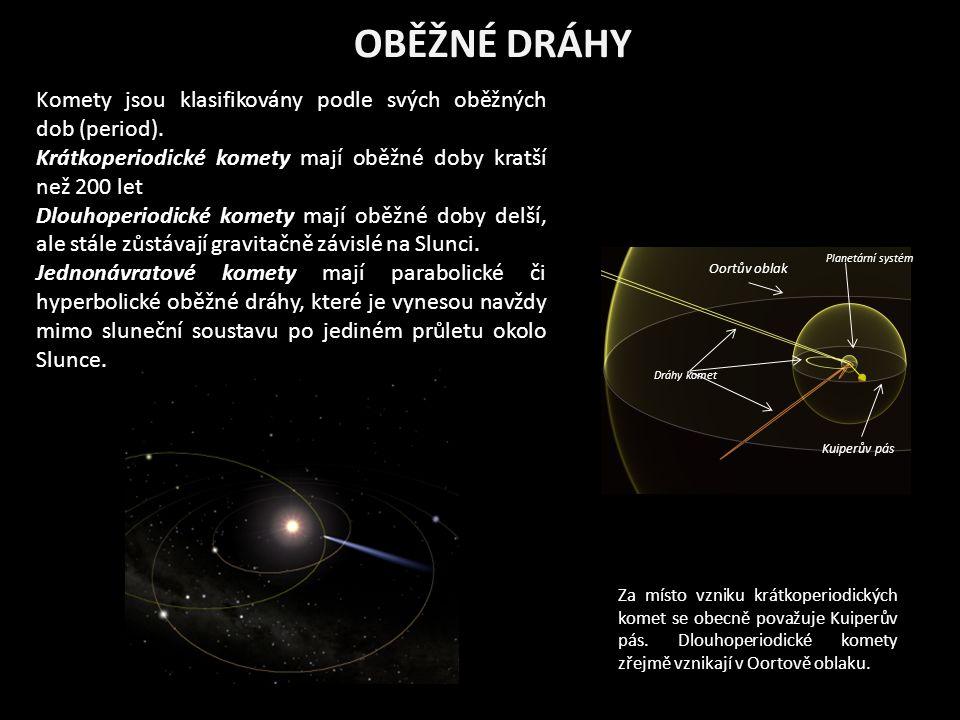 OBĚŽNÉ DRÁHY Komety jsou klasifikovány podle svých oběžných dob (period).