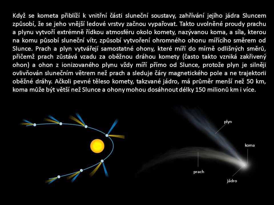 Když se kometa přiblíží k vnitřní části sluneční soustavy, zahřívání jejího jádra Sluncem způsobí, že se jeho vnější ledové vrstvy začnou vypařovat.