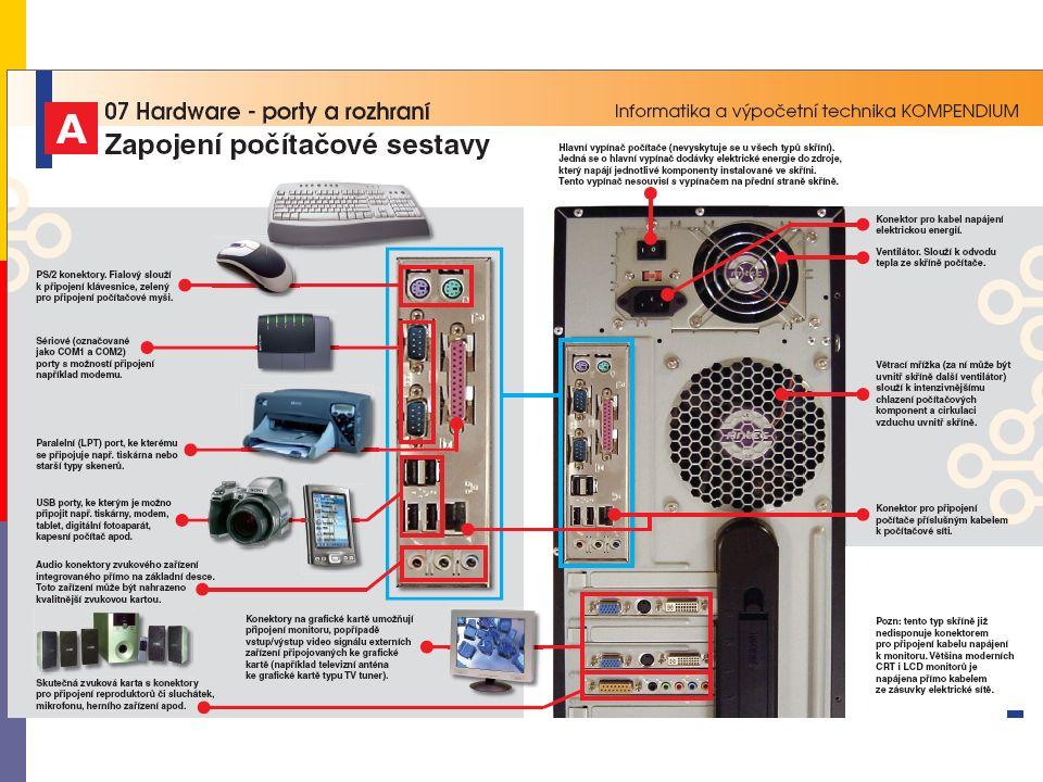 porty  slouží k připojení externích zařízení  existuje řada typů portů seriový paralelní PS/2 USB FireWire grafické, zvukové, síťové …