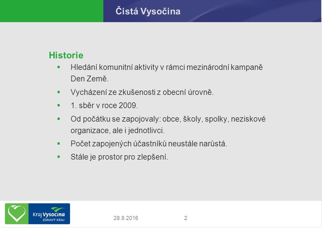 228.9.2016 Čistá Vysočina Historie  Hledání komunitní aktivity v rámci mezinárodní kampaně Den Země.