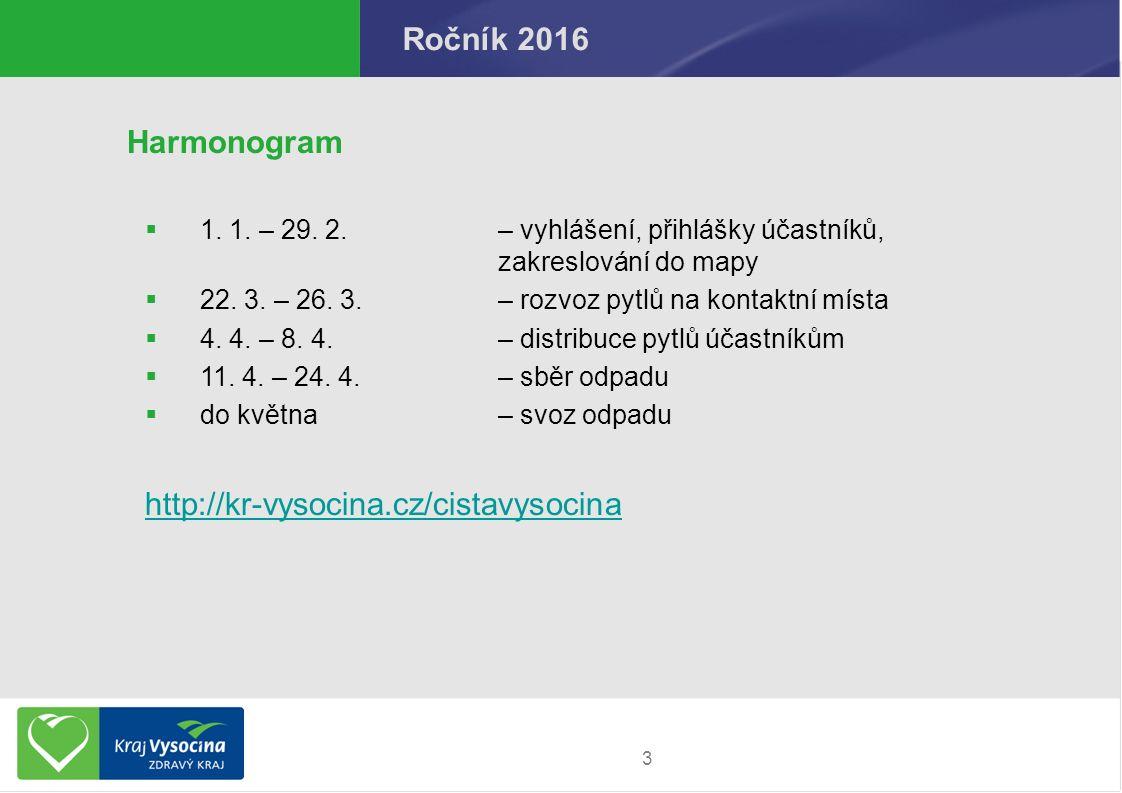 Ročník 2016 Harmonogram  1. 1. – 29.