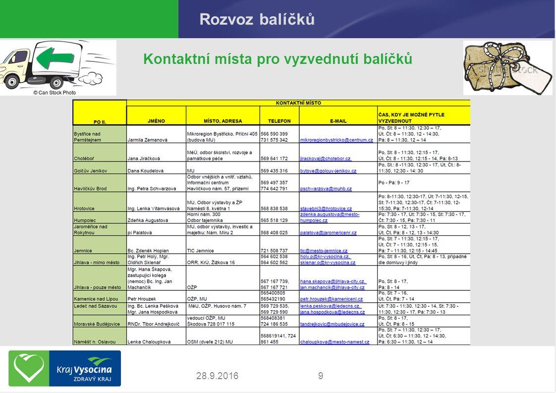 Rozvoz balíčků Kontaktní místa pro vyzvednutí balíčků 928.9.2016