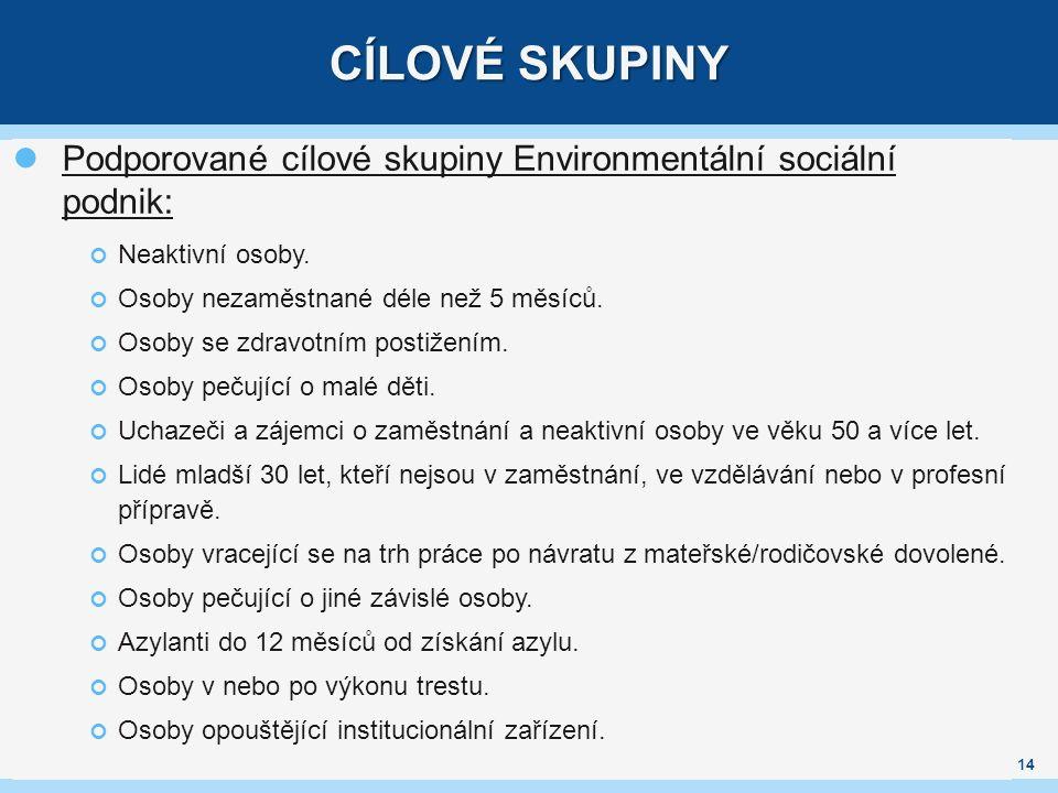 CÍLOVÉ SKUPINY Podporované cílové skupiny Environmentální sociální podnik: Neaktivní osoby.