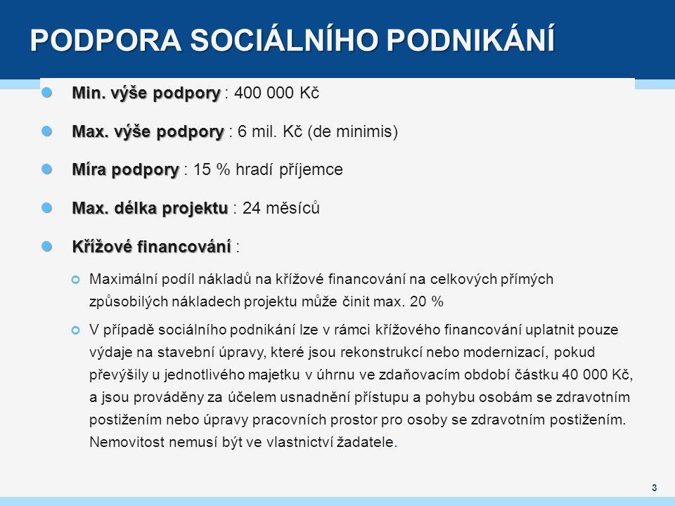 PODPORA SOCIÁLNÍHO PODNIKÁNÍ Min. výše podpory Min.